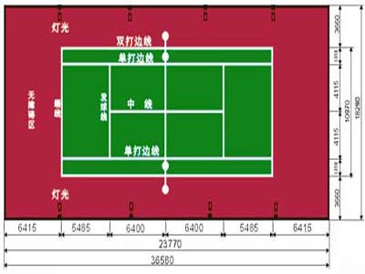 网球场地尺寸