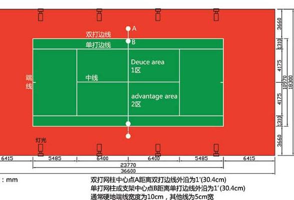 网球场标准_